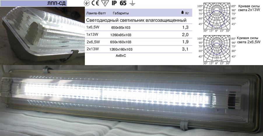 влагостойкие светильники Светодиодные LED влагостойкие светильники светильники влагостойкие купить Киев цена вологостійкі світлодіодні світильнки купити Київ ціна