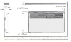 схема монтування електричного конвектора для дачі, квартири приватного будинку