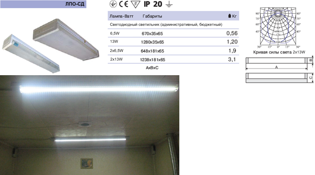 Административные потолочные (бюджетные) светодиодные светильники купить Киев выгодная цена бесплатная доставка