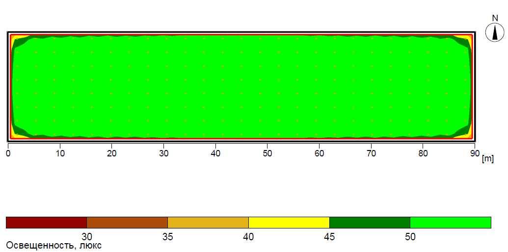 Модули светодиодные линейки и светодиодные