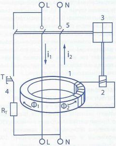 На малюнку зображена конструкція пристрою захисного відключення - ПЗВ