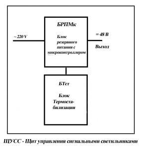 Схема защита сети 220 в от перенапряжения фото 485